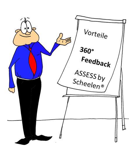 ASSESS BY Scheelen Vorteile 360 Grad Feedback Analyse